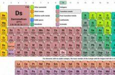 برنامه ایمیدرو برای ورود به زنجیره تأمین فلزات صنایع پیشرفته