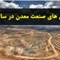 مشکلات صنعت معدن در سال ۹۸